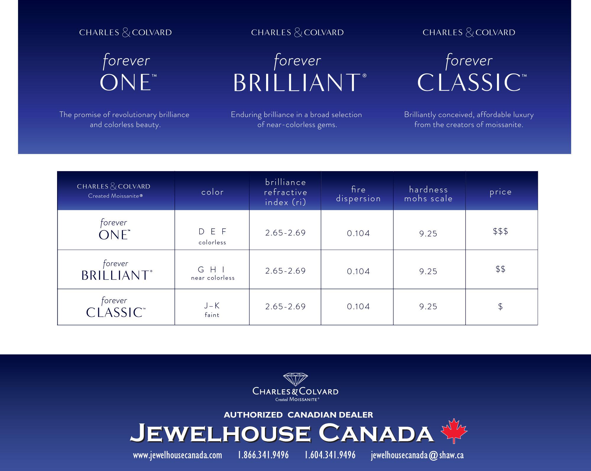 JHC-CC-Comparison-chart